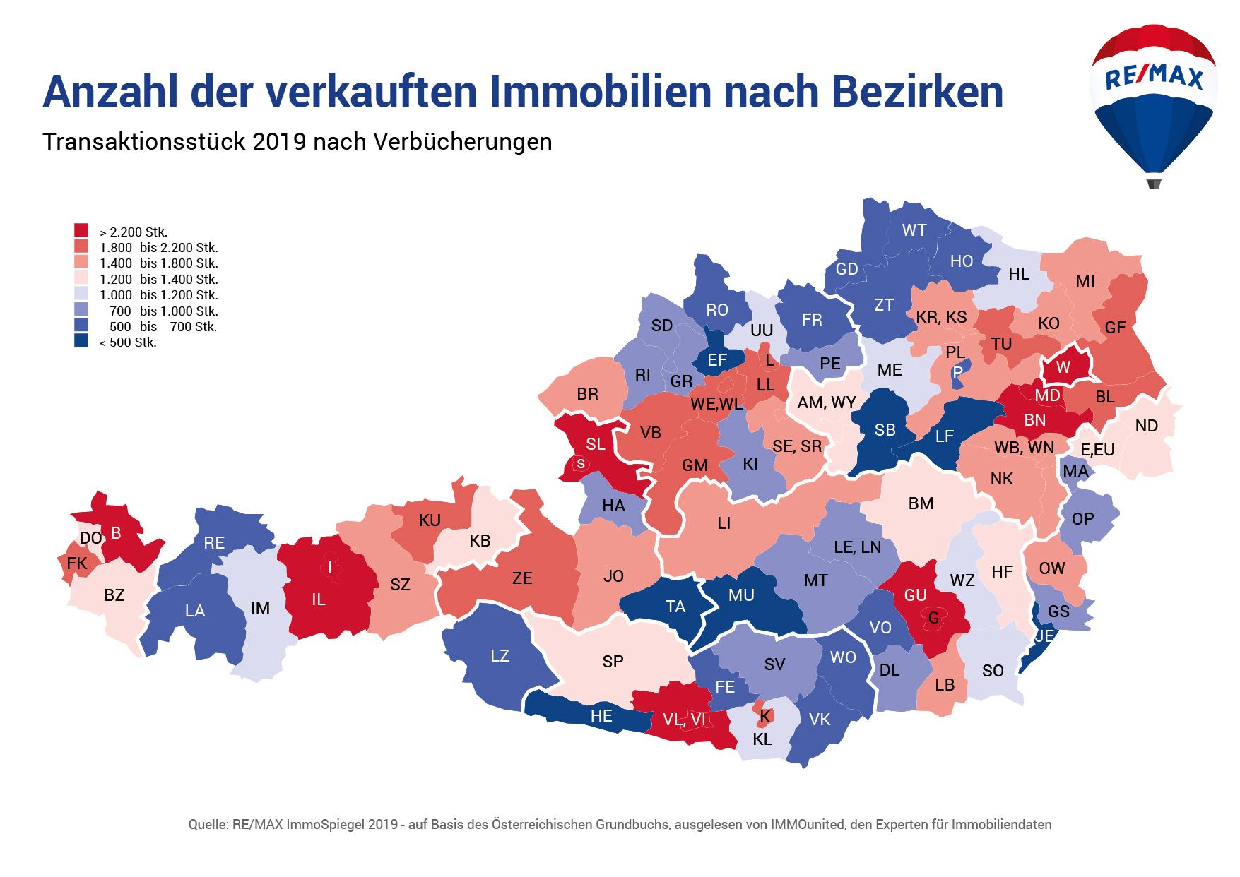 Anzahl der verkauften Immobilien nach Bezirken