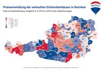 Grafik Preisentwicklung der verkauften Einfamilienhäuser in Bezirken